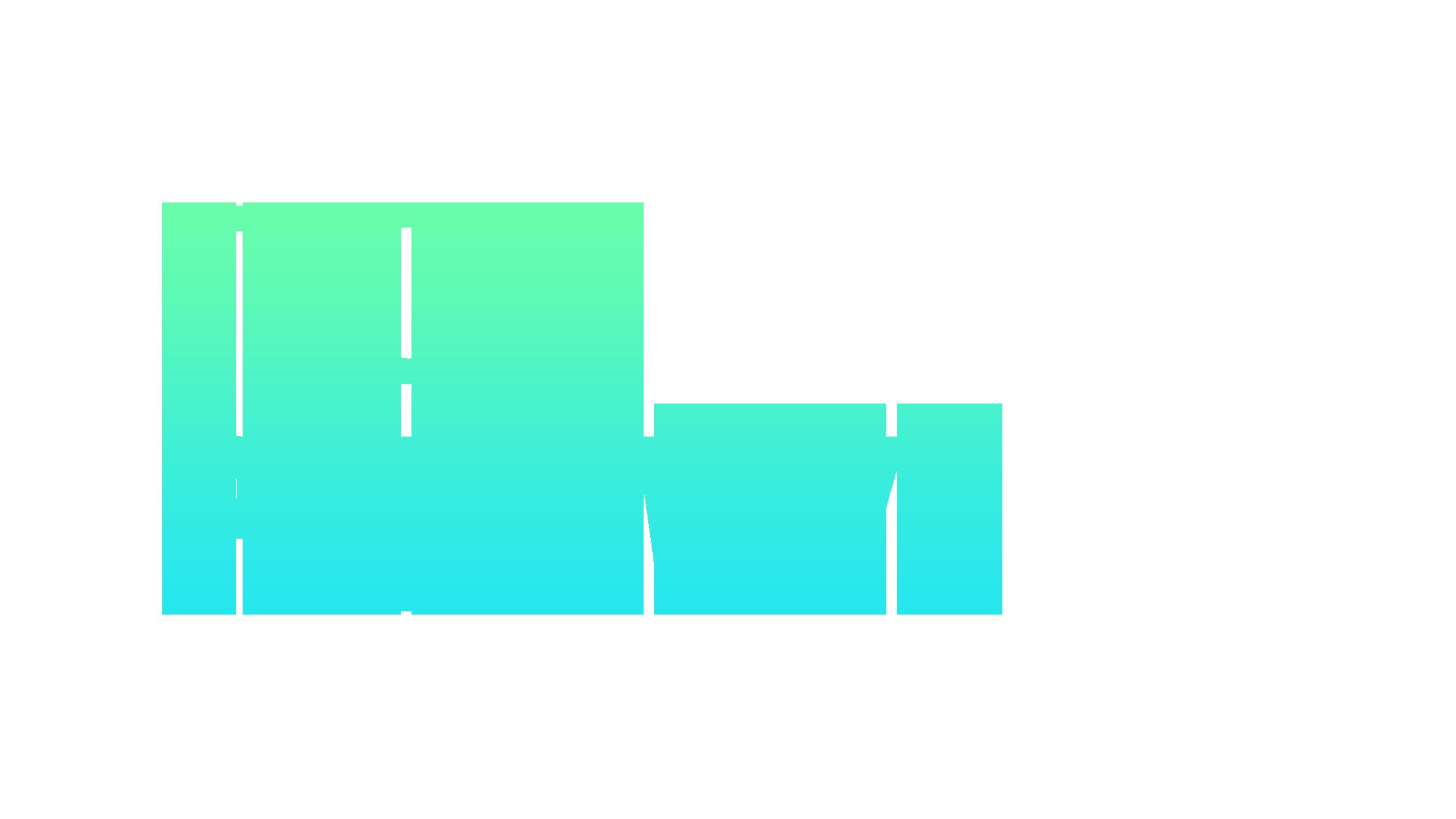 Tech Pathways